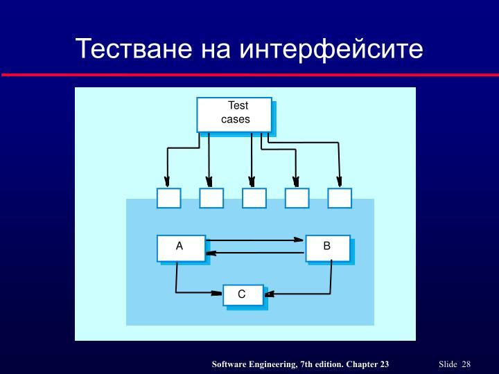 Тестване на интерфейсите