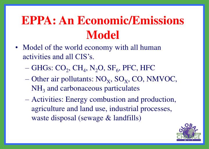 Model of the world economy with all human activities and all CIS's.
