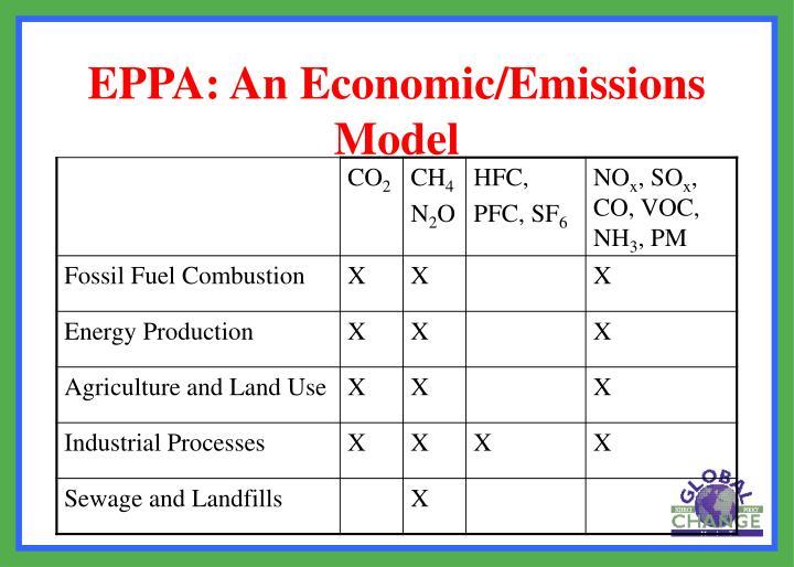 EPPA: An Economic/Emissions Model