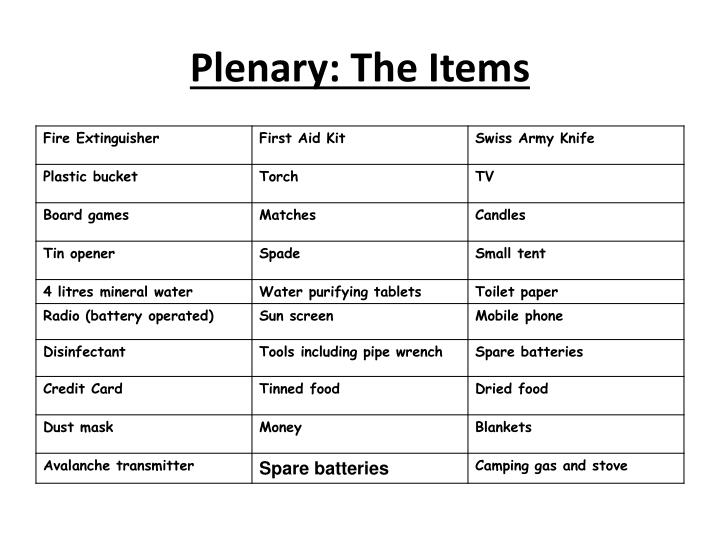 Plenary: The Items