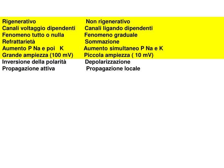 Rigenerativo                                Non rigenerativo