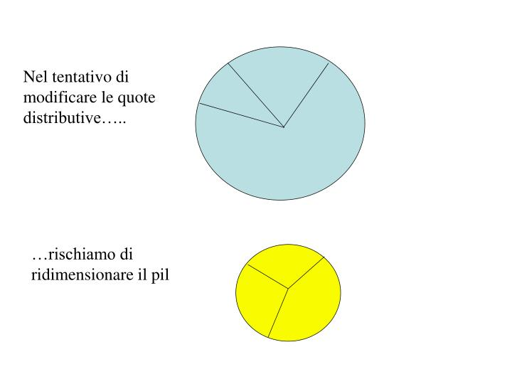 Nel tentativo di modificare le quote distributive…..