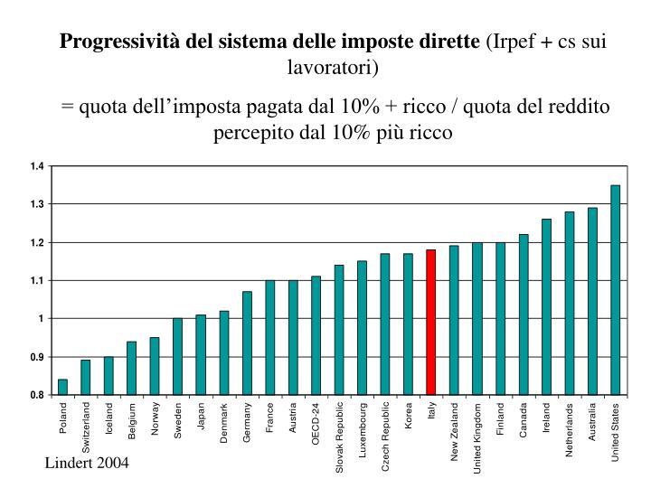 Progressività del sistema delle imposte dirette