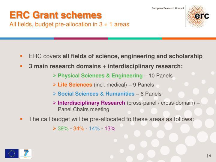 ERC Grant schemes