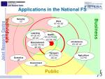 applications in the national fs