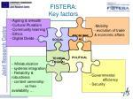 fistera key factors