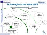 technologies in the national fs