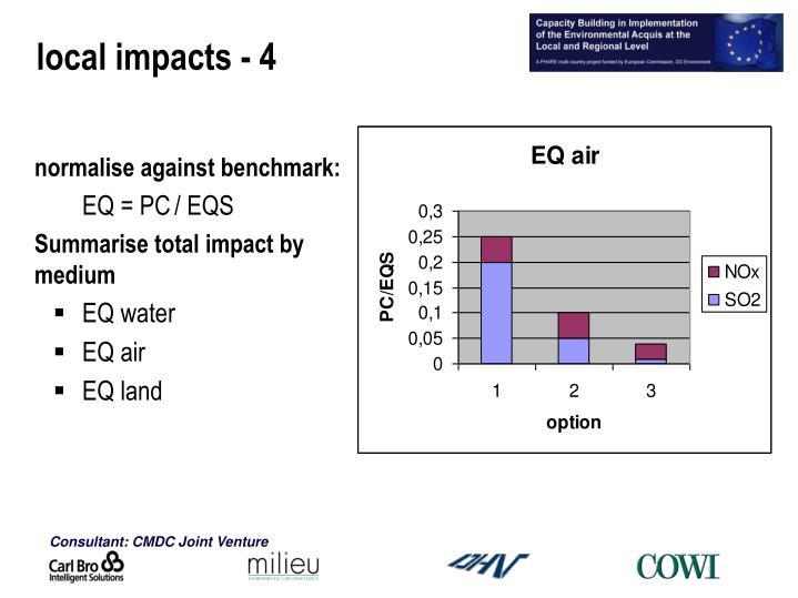 local impacts - 4