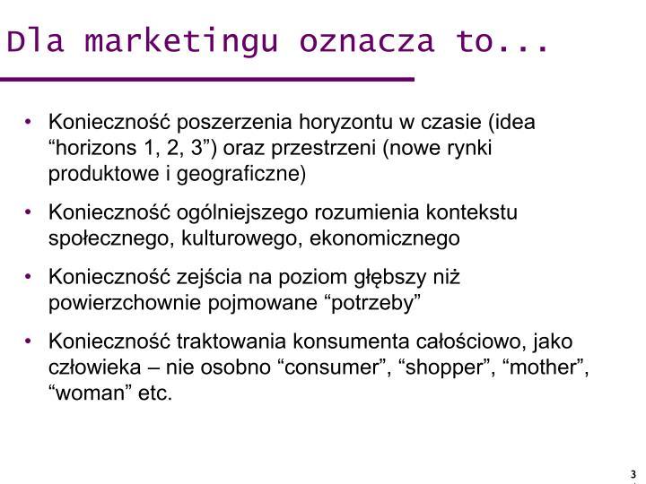 Dla marketingu oznacza to...