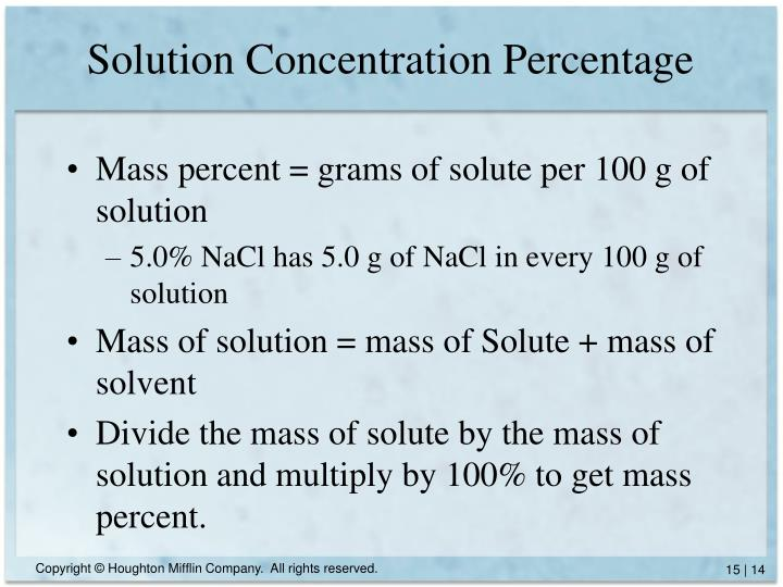 Solution Concentration Percentage