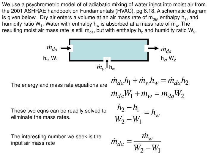 We use a psychrometric model of of adiabatic mixing of water inject into moist air from