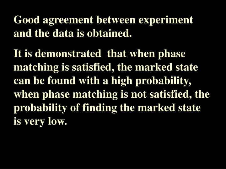Good agreement between experiment and the data is obtained.