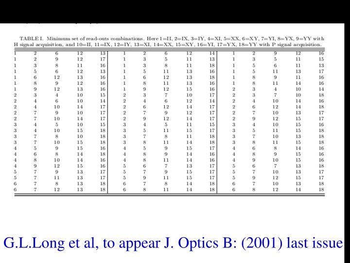 G.L.Long et al, to appear J. Optics B: (2001) last issue