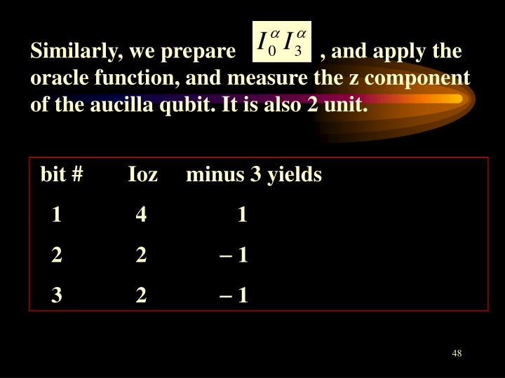 Similarly, we prepare               , and apply the oracle function, and measure the z component of the aucilla qubit. It is also 2 unit.