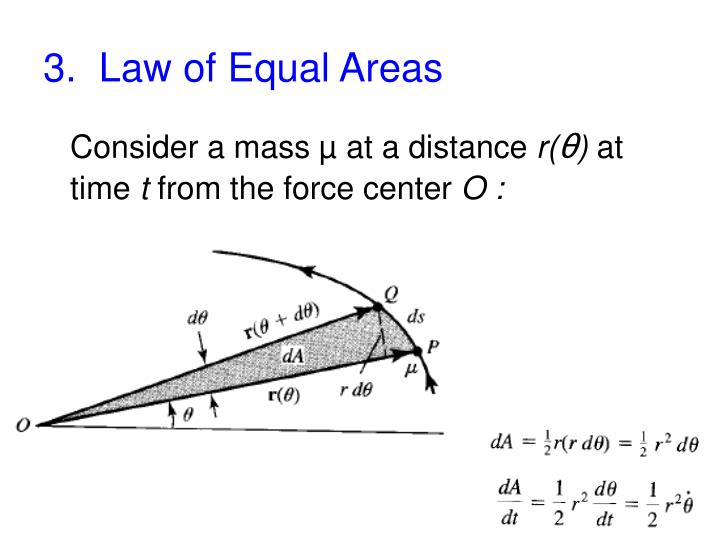 3.  Law of Equal Areas