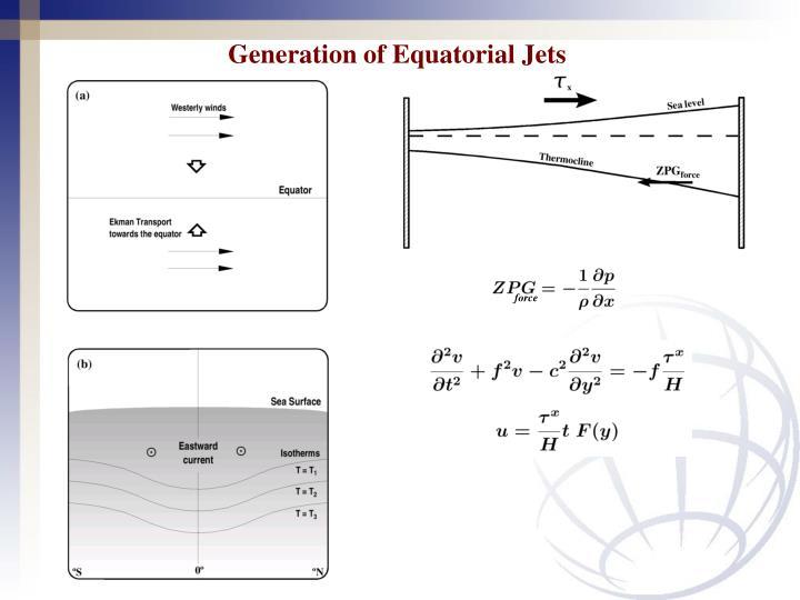 Generation of Equatorial Jets