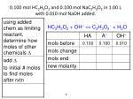 0 100 mol hc 2 h 3 o 2 and 0 100 mol nac 2 h 3 o 2 in 1 00 l with 0 010 mol naoh added