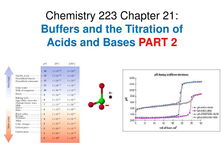 Chemistry 223 Chapter 21: