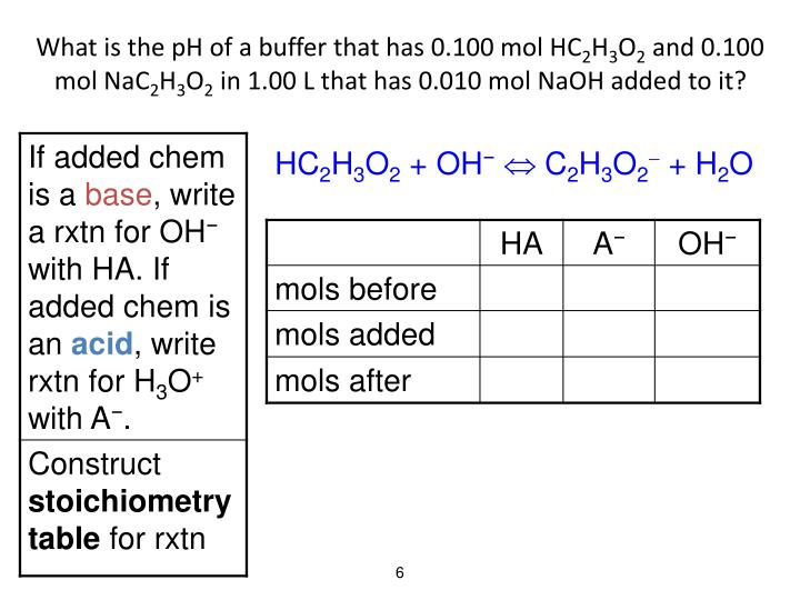 What is the pH of a buffer that has 0.100 mol HC