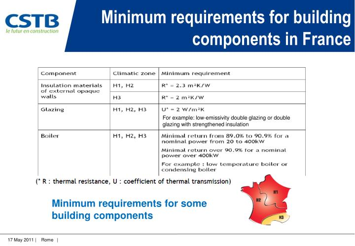 Minimum requirements for building components in France
