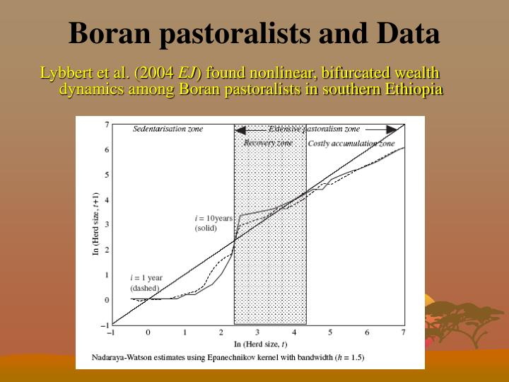 Boran pastoralists and Data