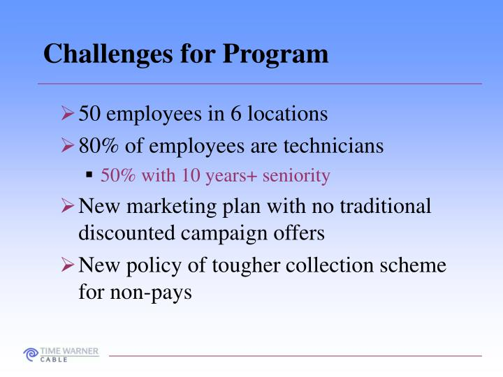 Challenges for Program
