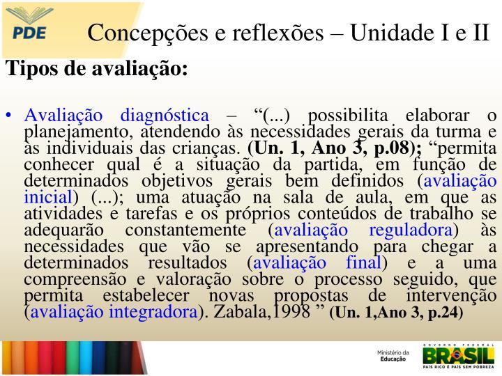 Concepções e reflexões – Unidade I e II