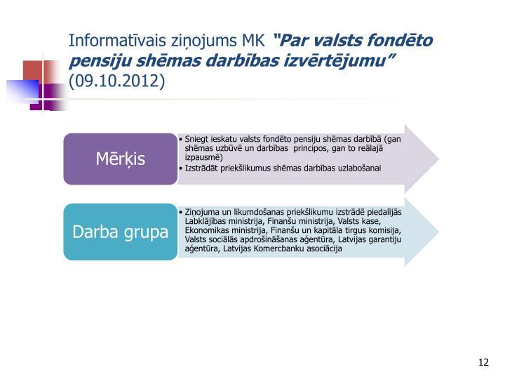 Informatīvais ziņojums MK