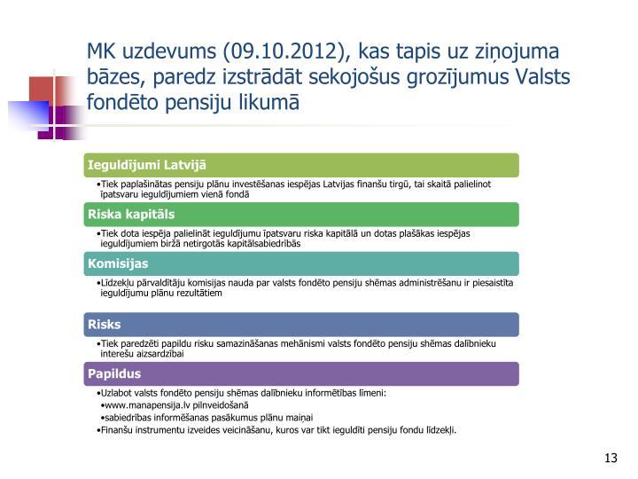 MK uzdevums (09.10.2012), kas tapis uz ziņojuma bāzes, paredz izstrādāt sekojošus grozījumus Valsts fondēto pensiju likumā