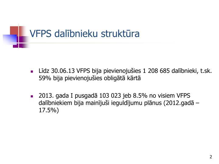 VFPS dalībnieku struktūra