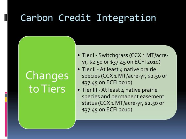 Carbon Credit Integration