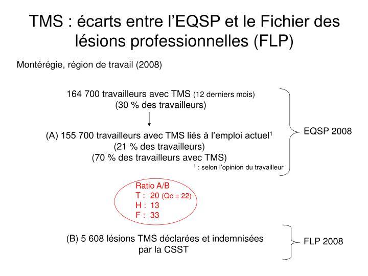 TMS: écarts entre l'EQSP et le Fichier des lésions professionnelles (FLP)