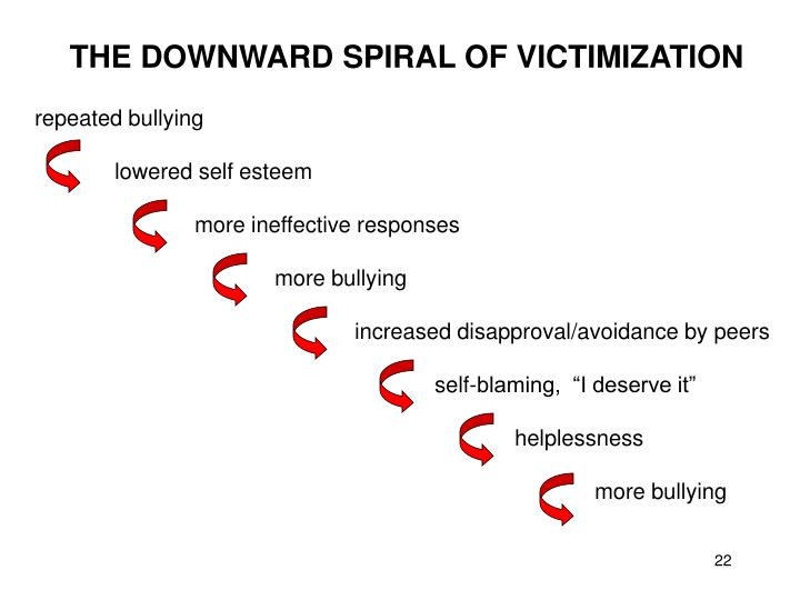 THE DOWNWARD SPIRAL OF VICTIMIZATION