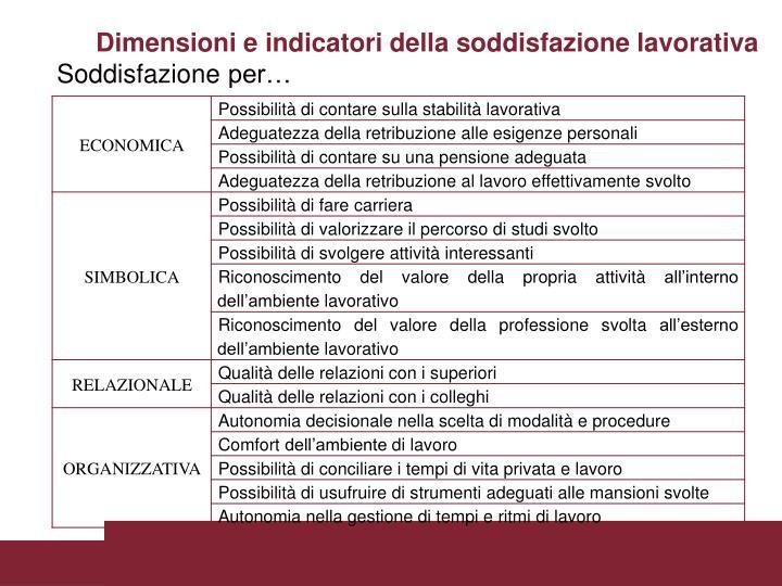 Dimensioni e indicatori della soddisfazione lavorativa