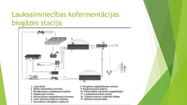 Lauksaimniecības kofermentācijas biogāzes