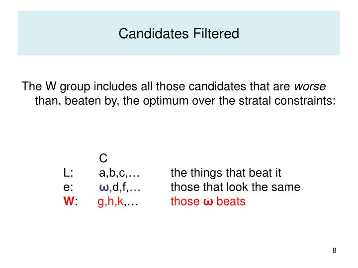 Candidates Filtered