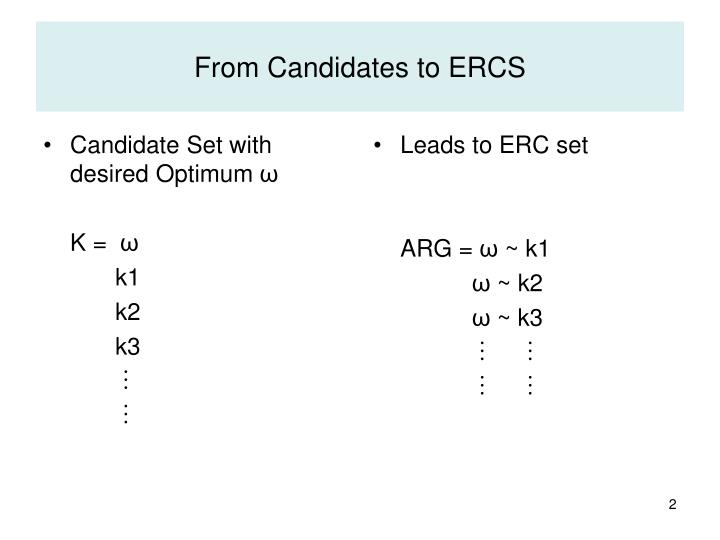 Candidate Set with desired Optimum