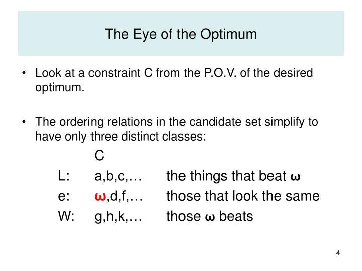 The Eye of the Optimum