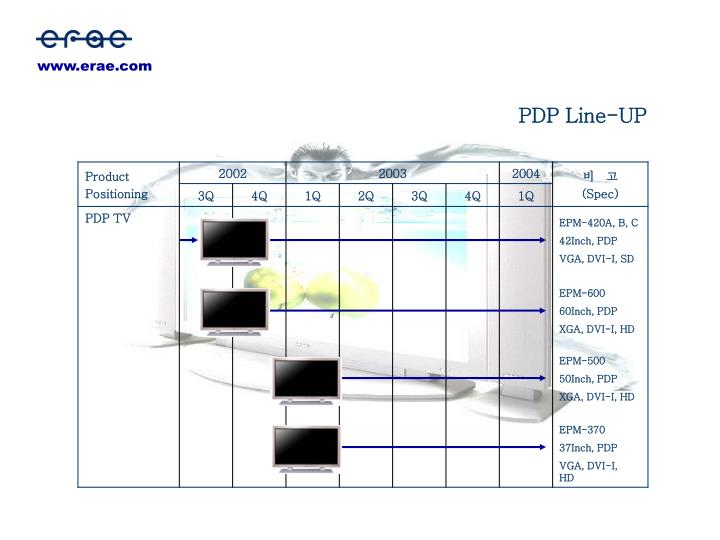 PDP Line-UP