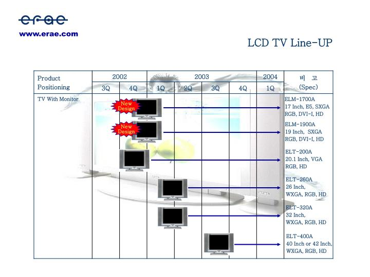 LCD TV Line-UP
