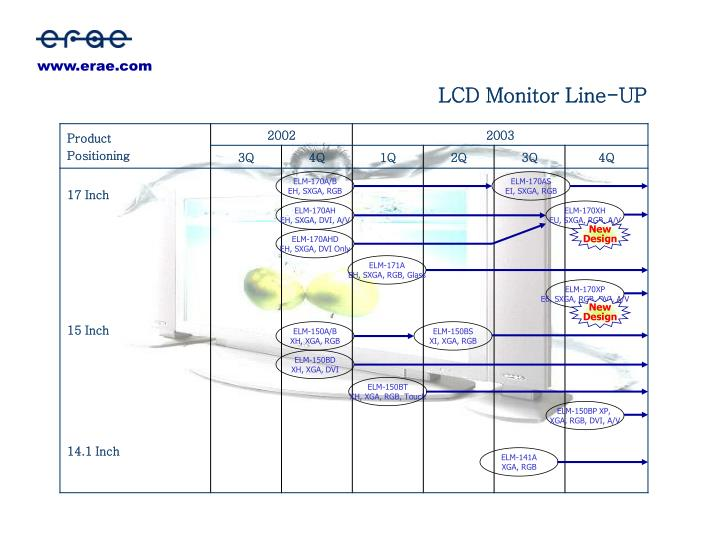 LCD Monitor Line-UP