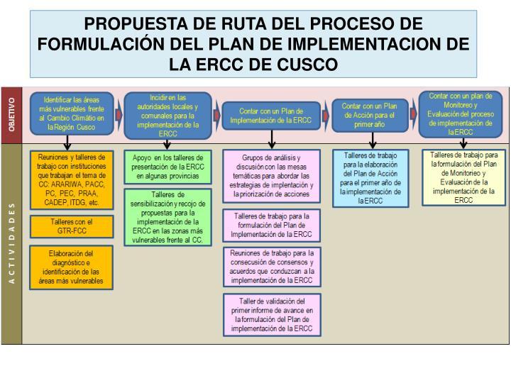 PROPUESTA DE RUTA DEL PROCESO DE FORMULACIÓN DEL PLAN DE IMPLEMENTACION DE LA ERCC DE CUSCO