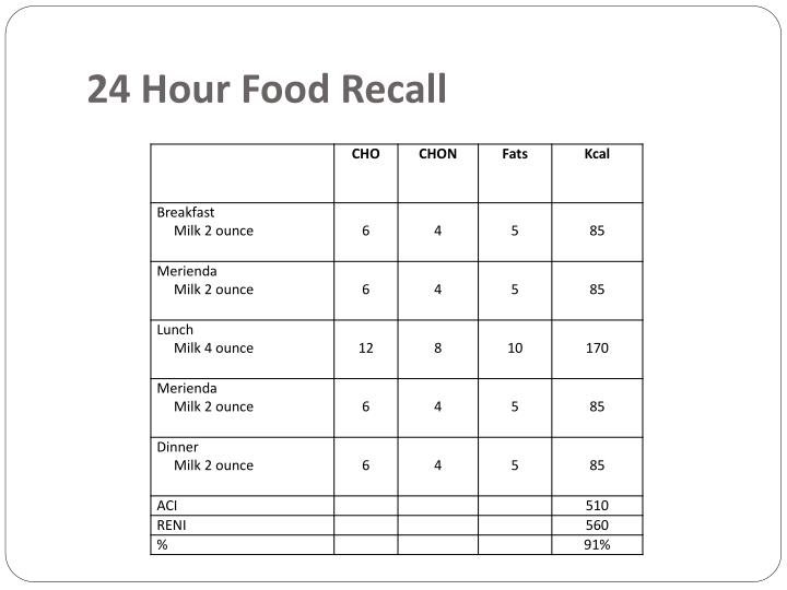 24 Hour Food Recall