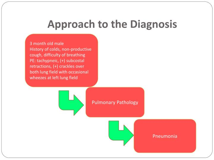 Approach to the Diagnosis