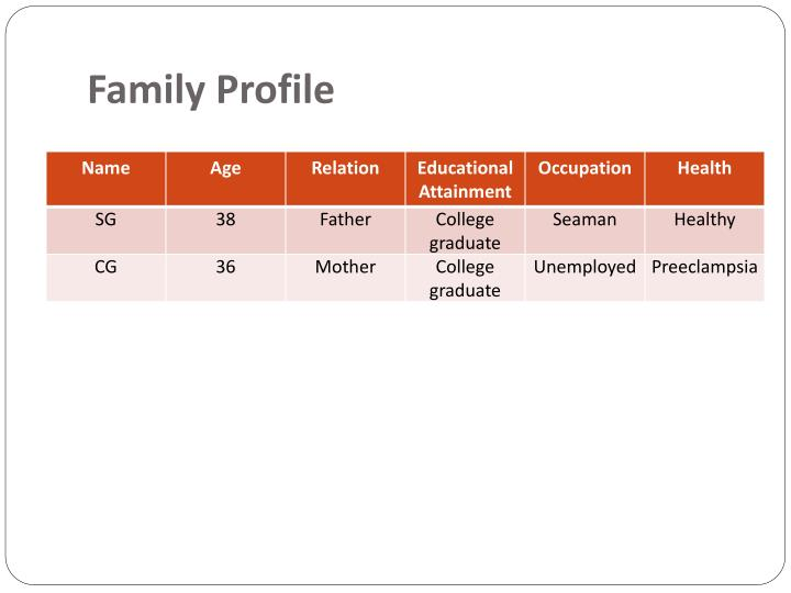 Family Profile