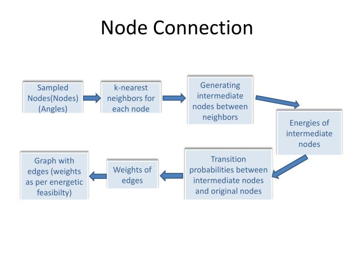 Node Connection