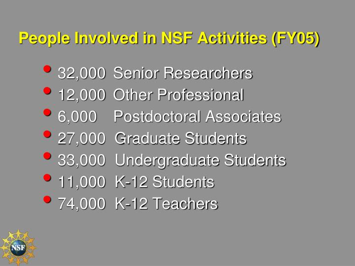 People Involved in NSF Activities (FY05)