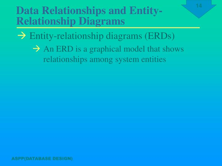 Entity-relationship diagrams (ERDs)