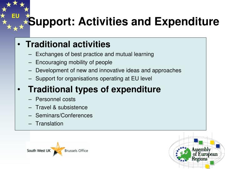 Support: Activities and Expenditure