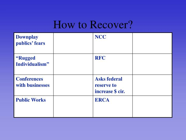 How to Recover?